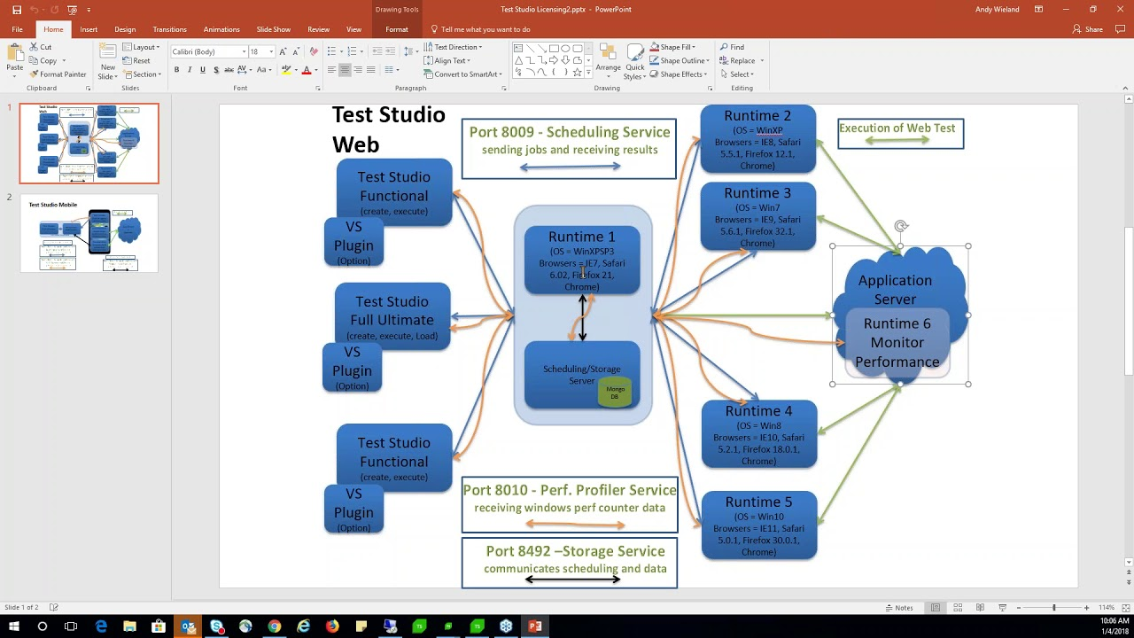 Telerik Test Studio Webinar: Performance and Load Testing with Test Studio