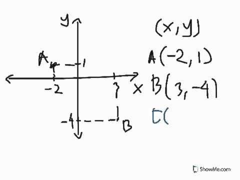 Koordinat kartesius grafik fungsi bagian 1 youtube koordinat kartesius grafik fungsi bagian 1 ccuart Images