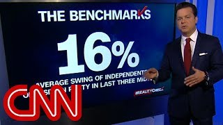Election benchmarks to watch today | Reality Check with John Avlon