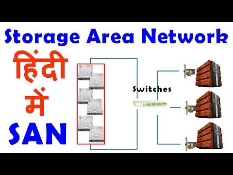 What is SAN - Storage Area Network in Hindi - हिंदी में सैन - स्टोरेज एरिया नेटवर्क क्या है