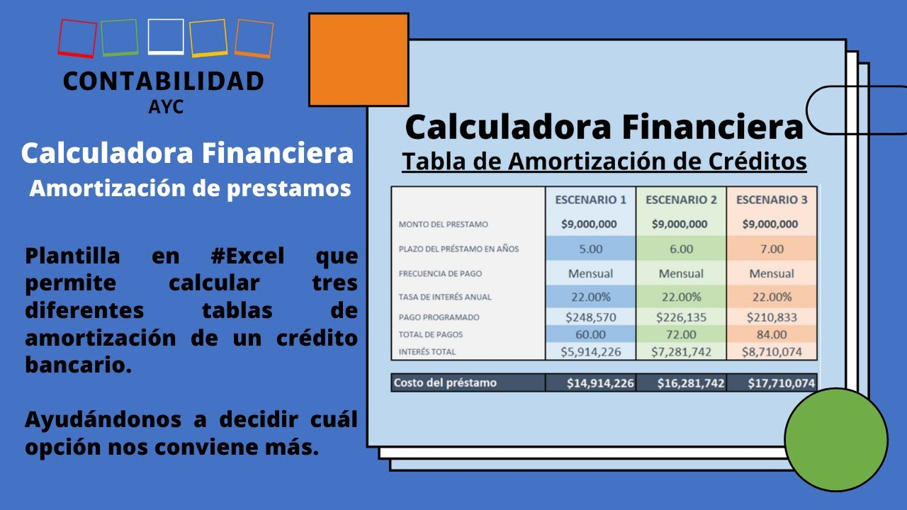 Calculadora De Amortizacion Related Keywords & Suggestions -