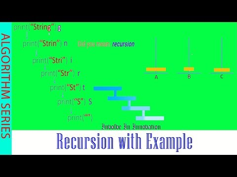Recursion explained with program and animation - Algorithm Series