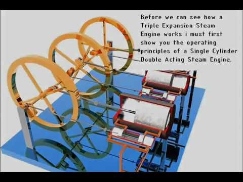 Triple Expansion Steam Engine Animation - YouTube