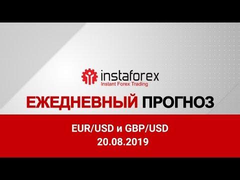 Прогноз на 20.08.2019 от Максима Магдалинина: Покупатели евро и фунта пытаются вернуться в рынок.