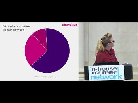 'UK Skills Shortages' Ellie Yates, Hiring Hub