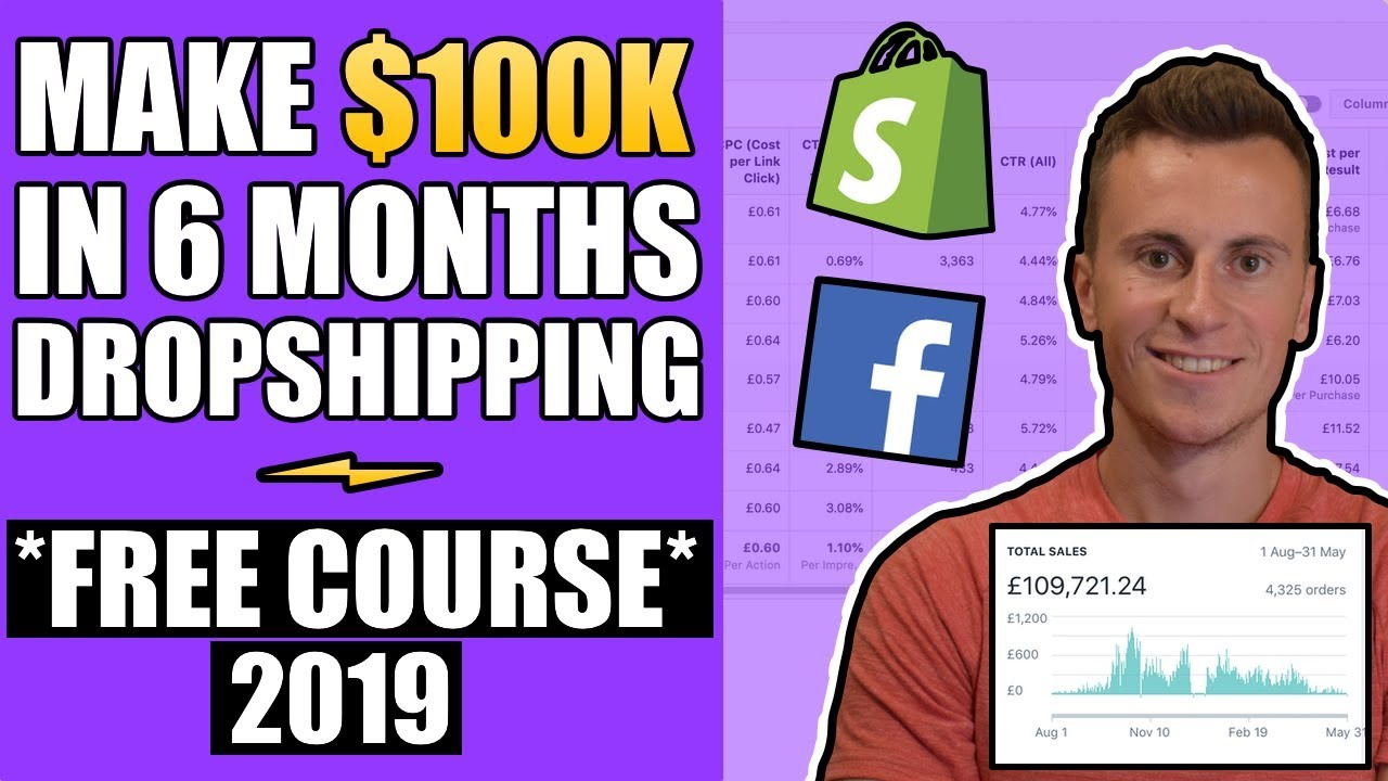 [FREE COURSE] Make 100K In The Next 6 Months Dropshipping | Shopify 2019