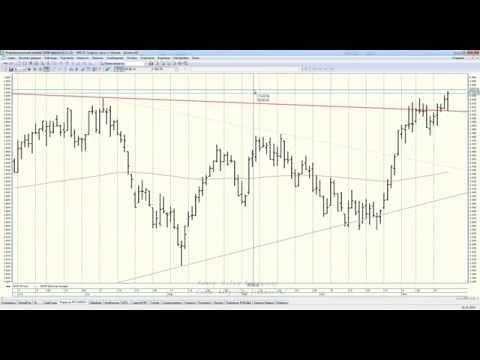 Еженедельный видео-обзор валютного рынка на 24.11.14-28.11.14