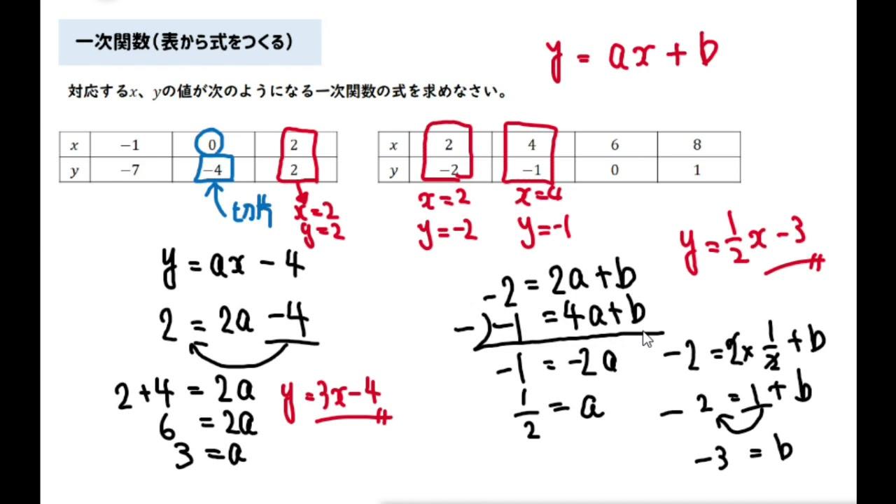 公式 一次 関数 【一次関数】直線の式がわかる4つの求め方