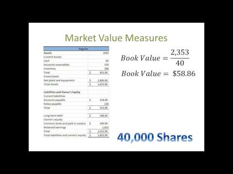 Financial Statement Analysis #6: Ratio Analysis - Market Value Measures