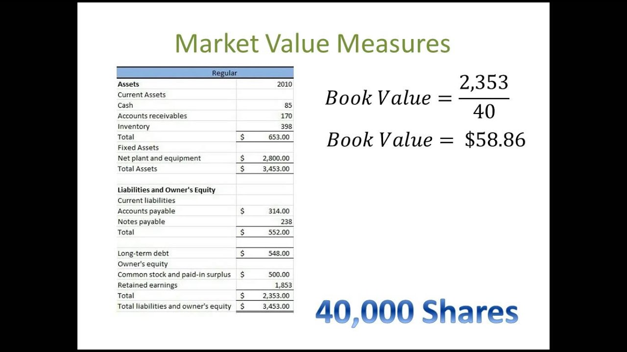 book value liquidation value and market Fair market value is the types of value- fair market value, intrinsic value, liquidation types of value- fair market value, intrinsic value, liquidation.