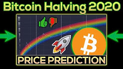 Bitcoin Halving 2020 Price Prediction (Analysis + Explained)