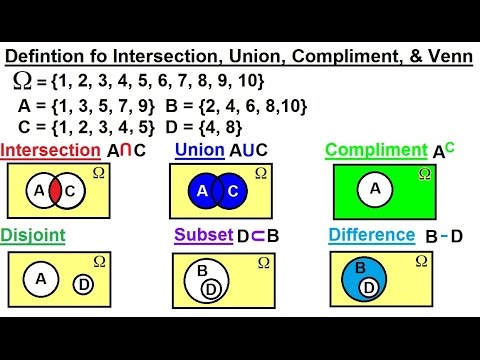 Union Venn Diagram Definition Wiring Diagram