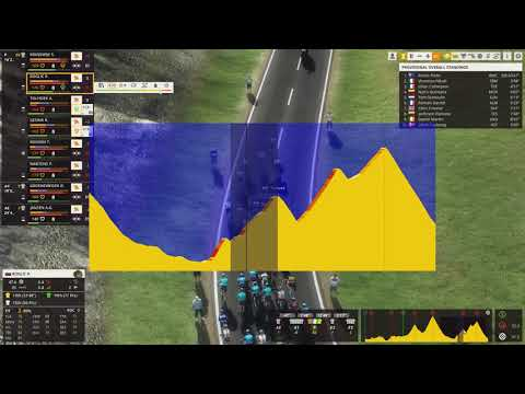 Pro Cycling Manager 2018 | Tour de France | Stage 19 |