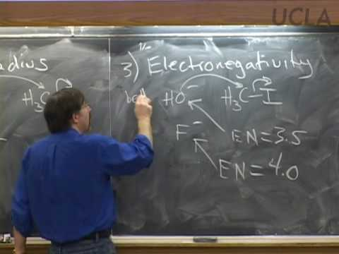 Organic Reactions and Pharmaceuticals, Lec 4, Chemistry 14D, UCLA