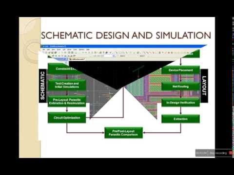 Presentation on VLSI & Embedded system Design by ECCS Tech Greater noida