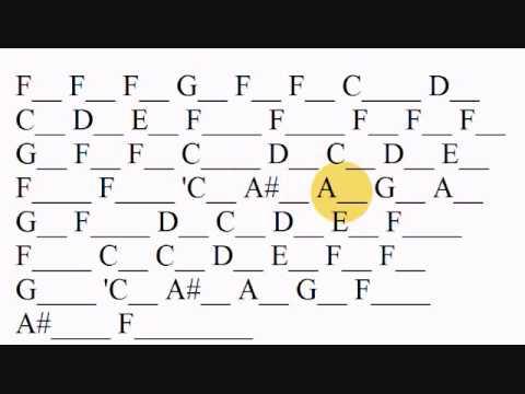 Learn Keyboard Music Using Letters
