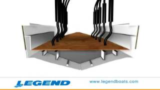 Legend Boats GenX Construction