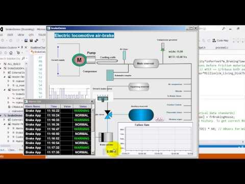 M2M Telematics & Big Data Predictive Analytics: Condition based Predictive Maintenance Part 1