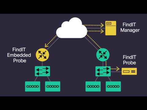 Cisco FindIT Network Management   Small Business Network Monitoring