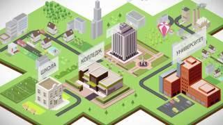 Центры инженерного творчества - Электронные центры обучения