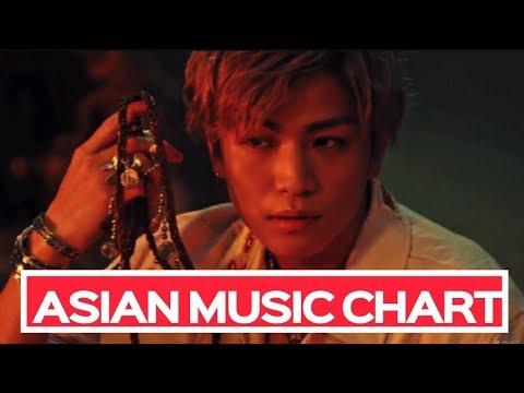 ASIAN MUSIC CHART July 2017