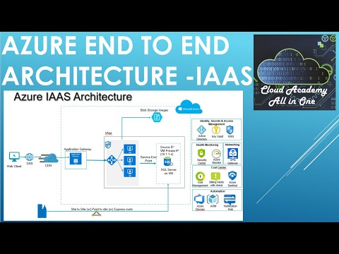azure-iaas-architecture-for-beginners-and-developers---part-1