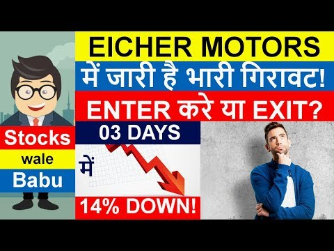 EICHER MOTOR SHARE 14% DOWN in just 3 DAYS. ENTER or EXIT. Full TECHNICAL ANALYSIS & PRICE SET UP