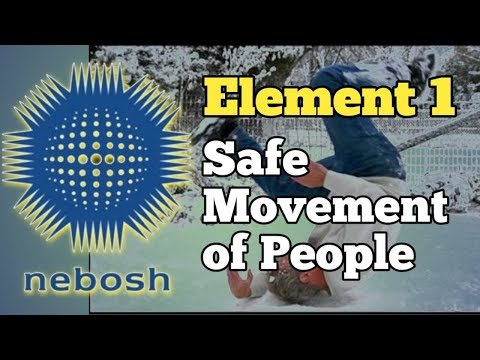 nebosh-gc2-safe-movement-of-people-in-the-workplace