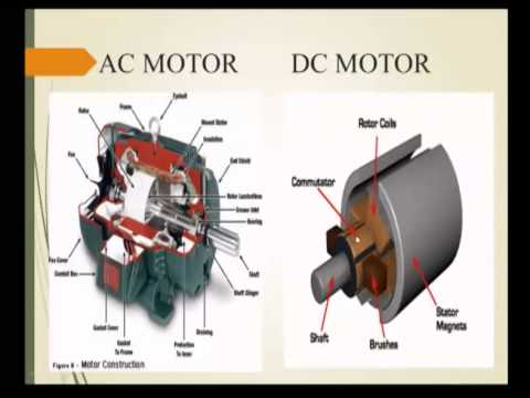 Ac Dc Motor With Control Youtube