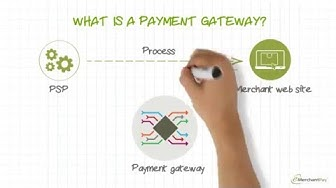 What is a payment gateway and how does it work?