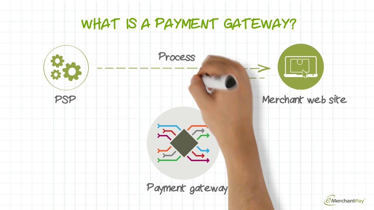 what is a payment gateway and how does it work