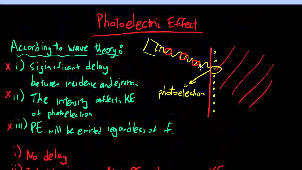 What Is The Photoelectric Effect  YouTube
