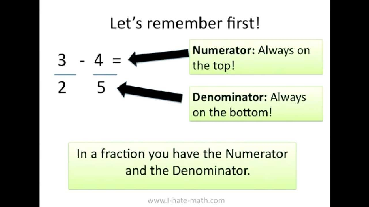 How to subtract fractions - YouTube