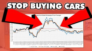 Car Prices Are in a HUGE BUBBLE \u0026 It's Because Car Dealers are GREEDY (STOP BUYING CARS NOW!!!)