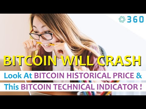 Bitcoin Historical Price Charts And Bitcoin Technical Indicator | Bitcoin Will Crash Again??