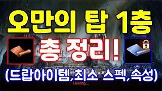 리니지M 오만의탑 1층 총 정리! (스펙,드랍아이템,속성,월드화)