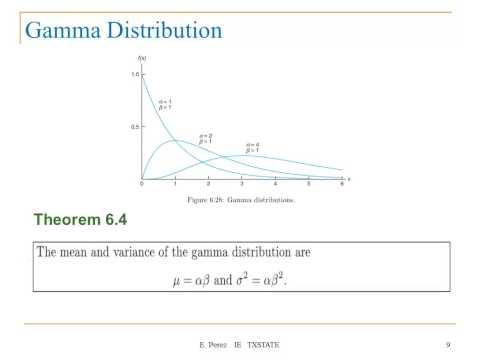 Exponential and Gamma Distribution