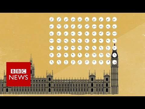 Is the UK ready for Brexit? - BBC News
