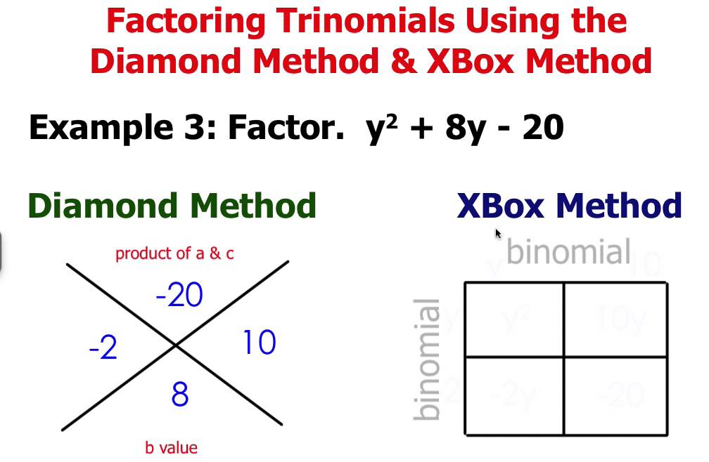 factoring method for quadratic polynomials essay From the rational roots test, you know that ± 1, 2, 3, and 6 are possible zeroes of the quadratic (and, from the factoring above, you know that the zeroes are, in fact, –3 and –2) how would you use synthetic division to check the potential zeroes well, think about how long polynomial divison works if we guess that x = 1 is.