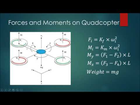 Quadcopter Dynamics