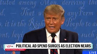 2020 Political Ad Spending Set to Break Records As Election Draws Near