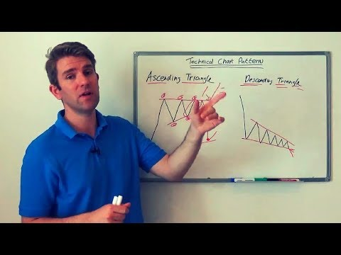 How to Trade the Ascending and Descending Triangle Chart Patterns