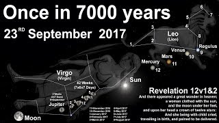 Rev 12 Sign Points to High Rapture Watch! Jan 21, Jan 31 and March!!!
