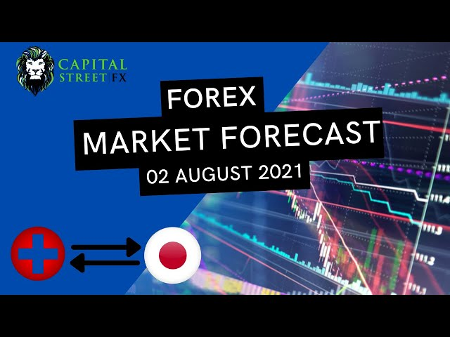 [CHFJPY Price] Technical Analysis By Capital Street FX - August 02, 2021
