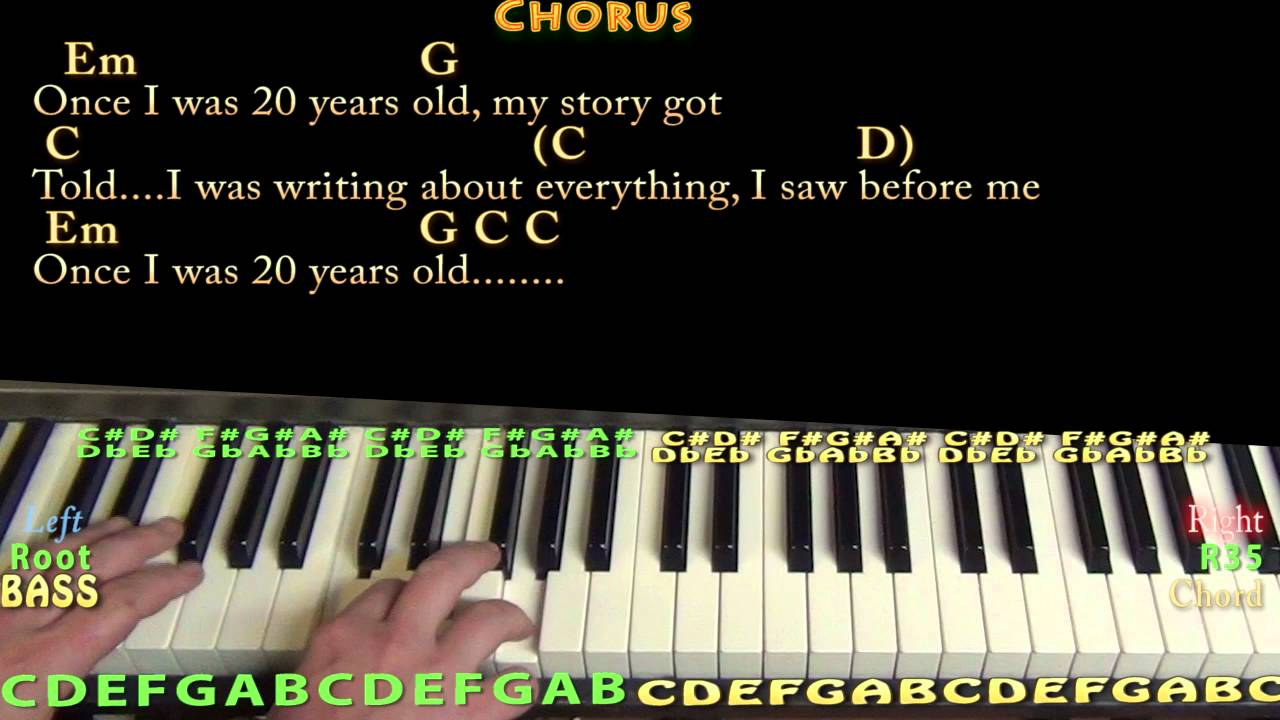 7 Years (Lukas Graham) Piano Cover Lesson in Em with Chords/Lyrics ...