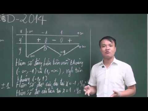 Chữa câu khảo sát hàm số – đề thi đại học môn Toán khối D – năm 2014