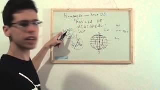 NAV: VA01/pt03 Cálculo de Anti-meridiano, Coordenadas
