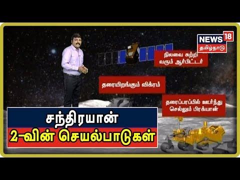 சந்திரயான் -2 விண்கலம் வெற்றிகரமாக விண்ணில் ஏவப்பட்டநிலையில் அடுத்த நாட்களில் அவை எவ்வாறு செயல்படும் என்பதைப் பற்றிப் பார்க்கலாம்.   #Chandrayaan2 #ISRO  #TamilnaduNews #News18TamilnaduLive  #TamilNews   Subscribe To News 18 Tamilnadu Channel Click below  http://bit.ly/News18TamilNaduVideos  Watch Tamil News In News18 Tamilnadu  Live TV -https://www.youtube.com/watch?v=xfIJBMHpANE&feature=youtu.be  Top 100 Videos Of News18 Tamilnadu -https://www.youtube.com/playlist?list=PLZjYaGp8v2I8q5bjCkp0gVjOE-xjfJfoA  அத்திவரதர் திருவிழா | Athi Varadar Festival Videos-https://www.youtube.com/playlist?list=PLZjYaGp8v2I9EP_dnSB7ZC-7vWYmoTGax  முதல் கேள்வி -Watch All Latest Mudhal Kelvi Debate Shows-https://www.youtube.com/playlist?list=PLZjYaGp8v2I8-KEhrPxdyB_nHHjgWqS8x  காலத்தின் குரல் -Watch All Latest Kaalathin Kural  https://www.youtube.com/playlist?list=PLZjYaGp8v2I9G2h9GSVDFceNC3CelJhFN  வெல்லும் சொல் -Watch All Latest Vellum Sol Shows  https://www.youtube.com/playlist?list=PLZjYaGp8v2I8kQUMxpirqS-aqOoG0a_mx  கதையல்ல வரலாறு -Watch All latest Kathaiyalla Varalaru  https://www.youtube.com/playlist?list=PLZjYaGp8v2I_mXkHZUm0nGm6bQBZ1Lub-  Watch All Latest Crime_Time News Here -https://www.youtube.com/playlist?list=PLZjYaGp8v2I-zlJI7CANtkQkOVBOsb7Tw  Connect with Website: http://www.news18tamil.com/ Like us @ https://www.facebook.com/News18TamilNadu Follow us @ https://twitter.com/News18TamilNadu On Google plus @ https://plus.google.com/+News18Tamilnadu   About Channel:  யாருக்கும் சார்பில்லாமல், எதற்கும் தயக்கமில்லாமல், நடுநிலையாக மக்களின் மனசாட்சியாக இருந்து உண்மையை எதிரொலிக்கும் தமிழ்நாட்டின் முன்னணி தொலைக்காட்சி 'நியூஸ் 18 தமிழ்நாடு'   News18 Tamil Nadu brings unbiased News & information to the Tamil viewers. Network 18 Group is presently the largest Television Network in India.   tamil news news18 tamil,tamil nadu news,tamilnadu news,news18 live tamil,news18 tamil live,tamil news live,news 18 tamil live,news 18 tamil,news18 tamilnadu,news 18 tamilnadu,நியூஸ்18 தமிழ்நாடு,ta