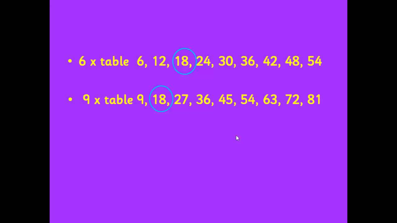 worksheet : fractions and decimals year 5 tes adding and subtracting ...