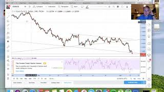 How to Profit from Big Picture to Small Picture Intraday FOREX trades USDJPY